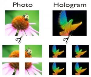 cutting-a-hologram-300x255